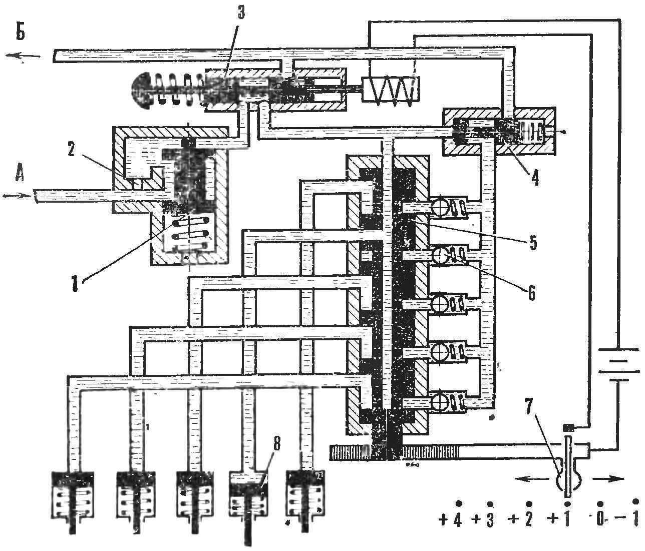 Рис. 3. Схема гидропривода управления коробкой передач