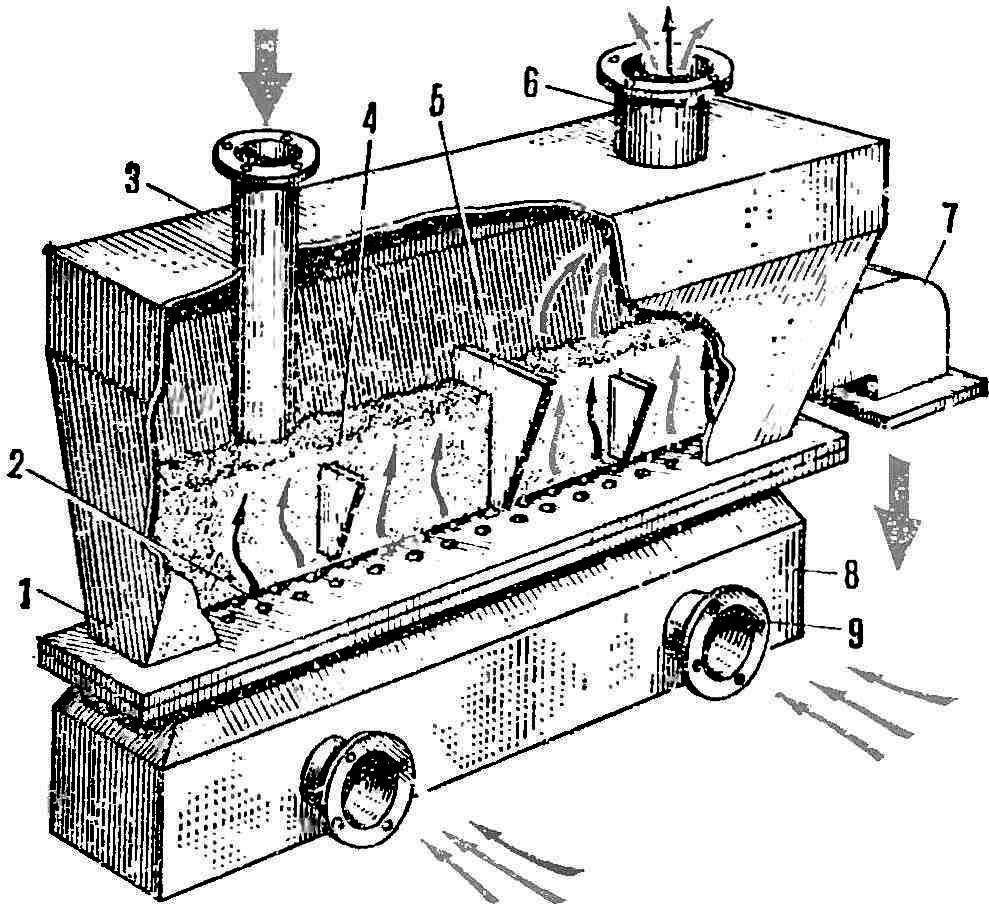 Рис. 5. Аппарат для взвешенной сушки