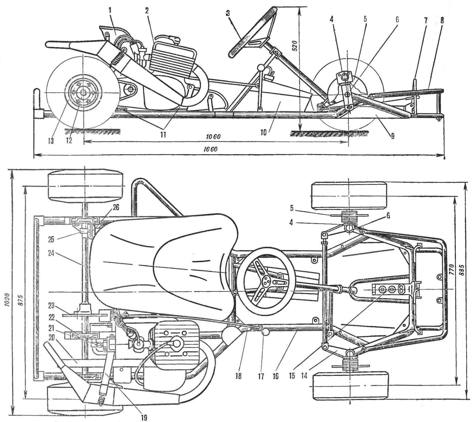 Рис. 1. Схема карта в двух проекциях