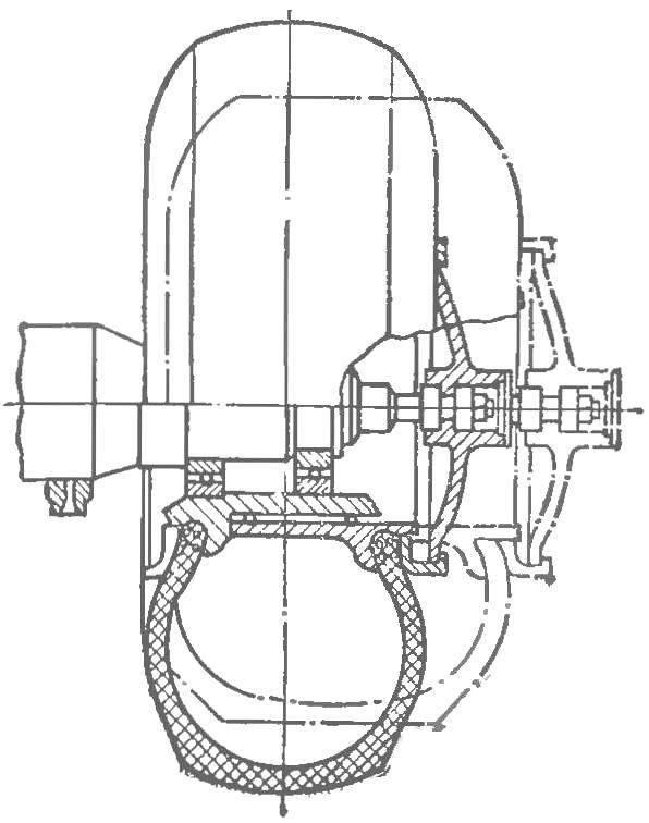 Рис. 4. Раздвижное колесо.