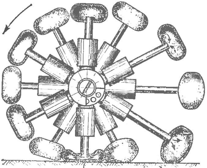 Рис. 7. Шагающее колесо с пневмоцилиндрами.