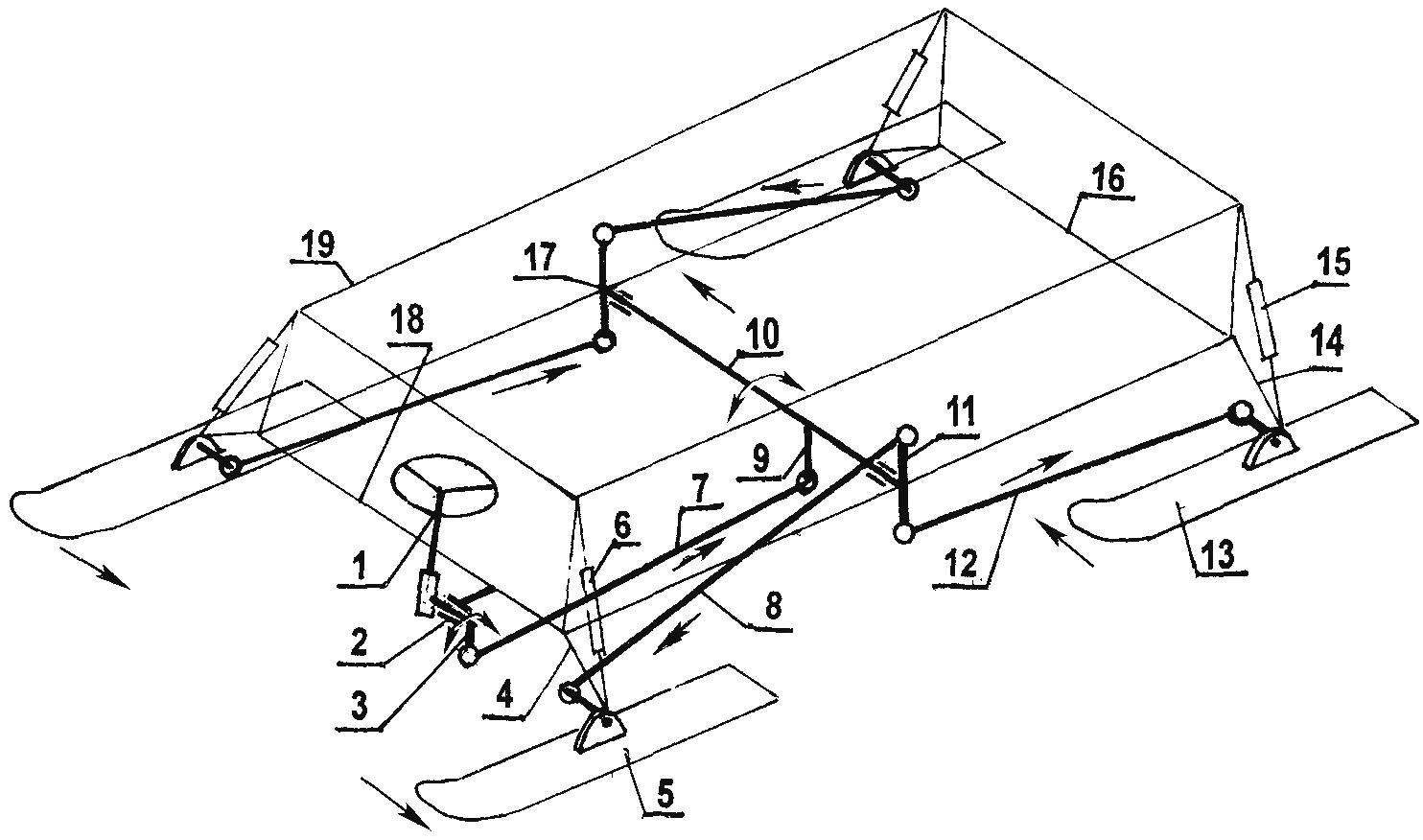 Схема рулевого управления АК-5
