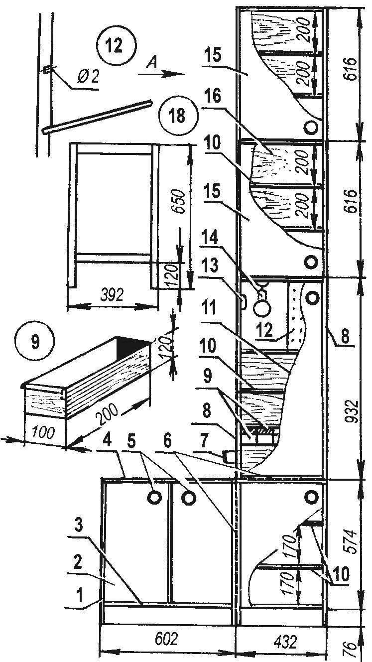 Компоновка «гарнитура» для шитья