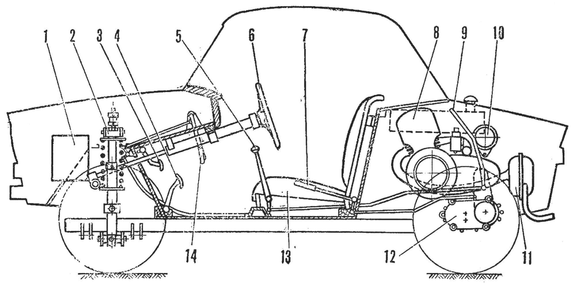 Fig. 1. The overall layout of the micro-car, only