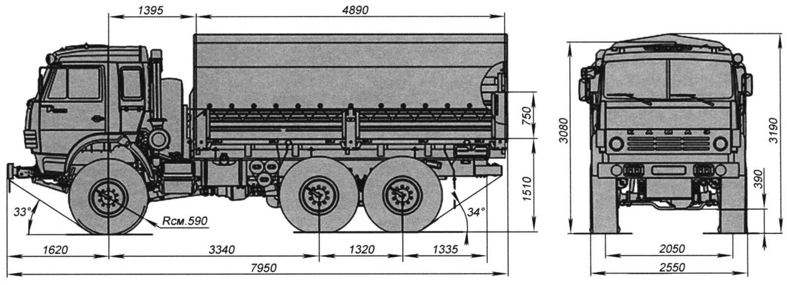 Military KAMAZ-5350