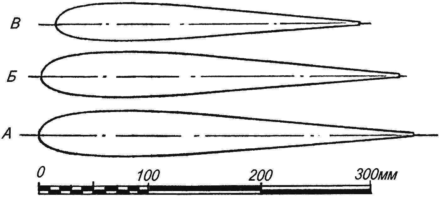 Контрольные сечения крыла по нервюрам