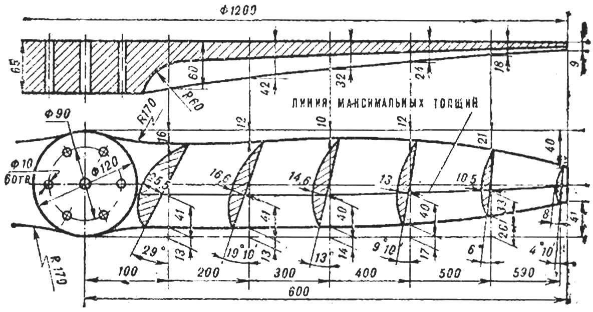 Fig. 2. Propeller planes.