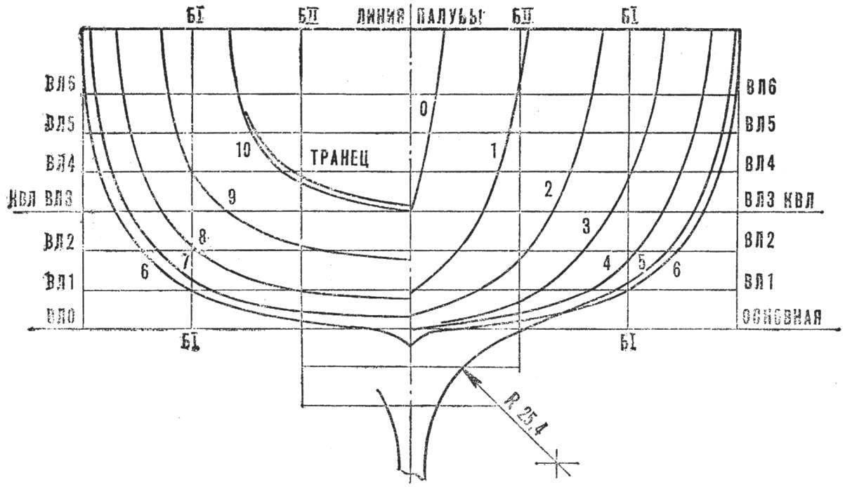 Рис. 6. Проекция «корпус»