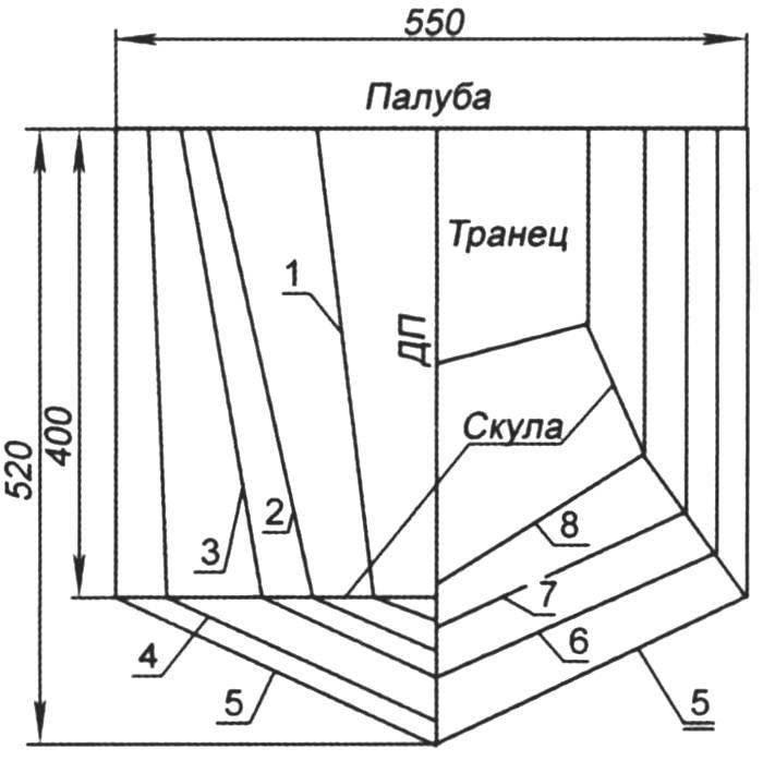 Теоретическая проекция «корпус»