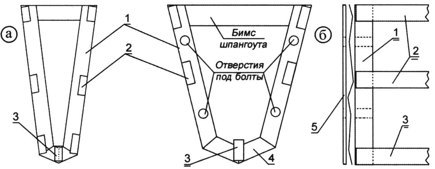 Рядовой (а) и силовой (б) шпангоуты поплавка
