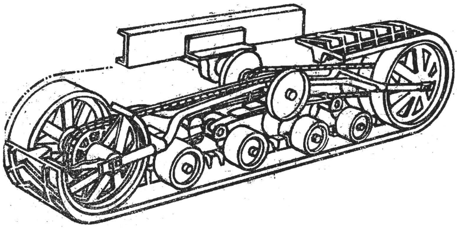 Рис. 2. Схема устройства гусеничного движителя.