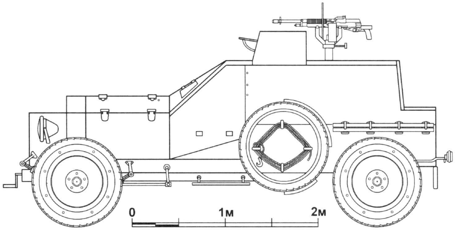 Davidson-Cadillac обр. Armored Саг