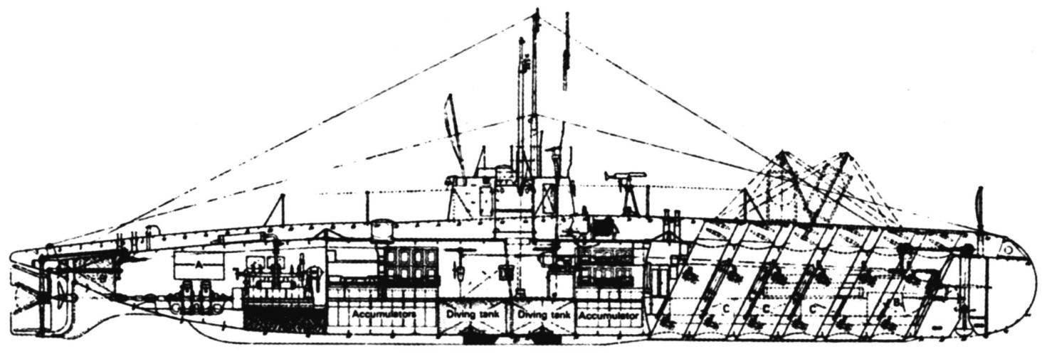 Подводный заградитель «UC-1», Германия, 1915 г.