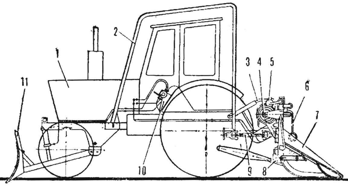 Рис. 2. Внешний вид и схема трактора с универсальным трелевочным оборудованием