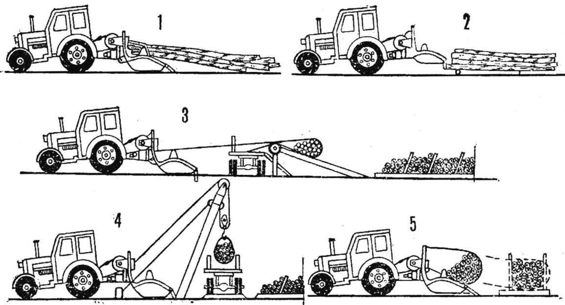 Рис. 3. Схемы работы универсального трелевочного оборудования