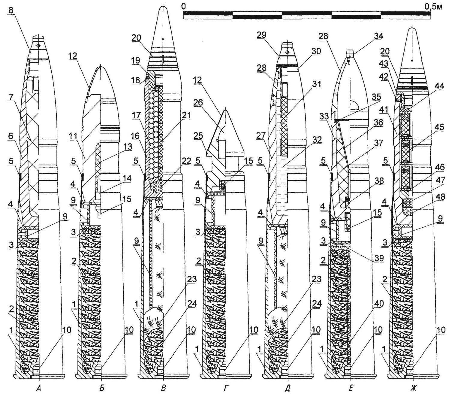 Боеприпасы к 76-мм дивизионной пушке обр.1942 г. ЗИС-3