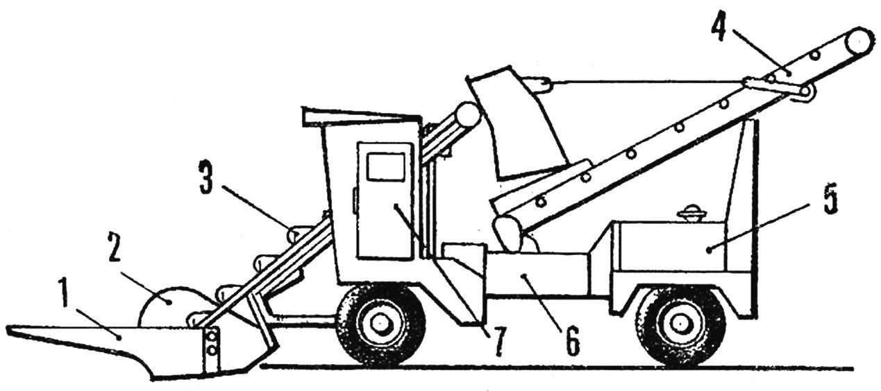 Fig. 1. Scheme converted loader