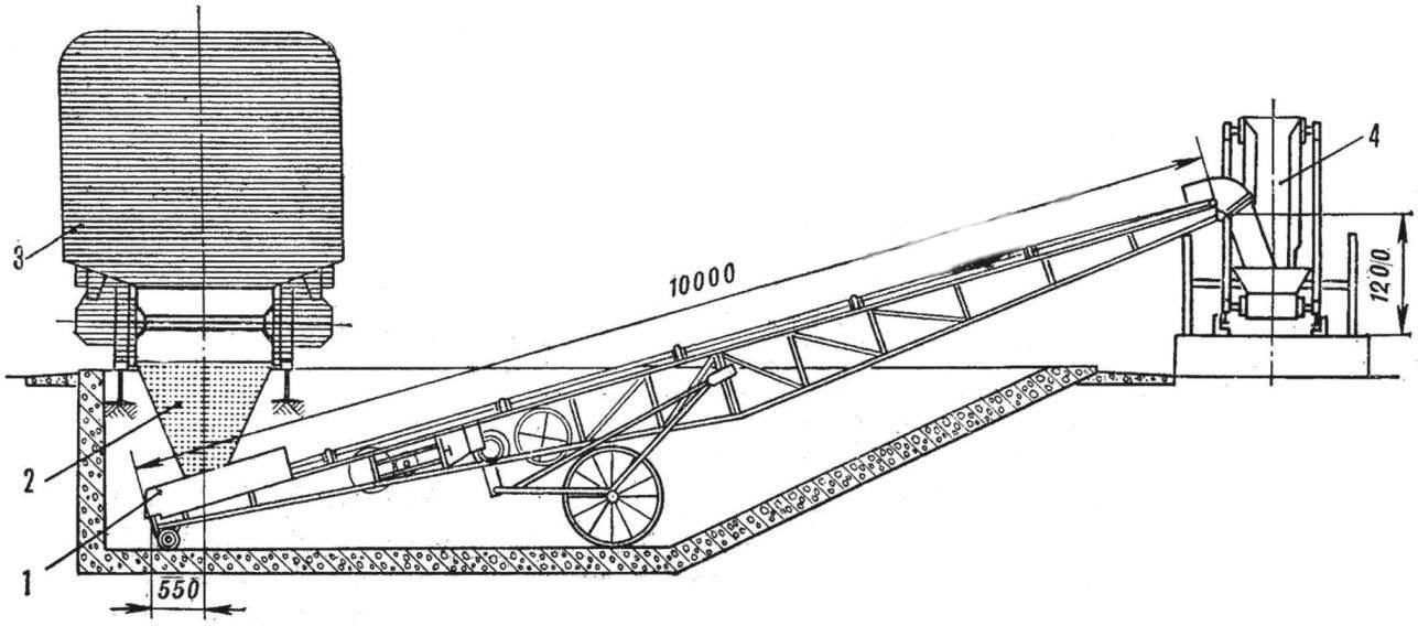 Рис. 3. Разгрузка вагона транспортером