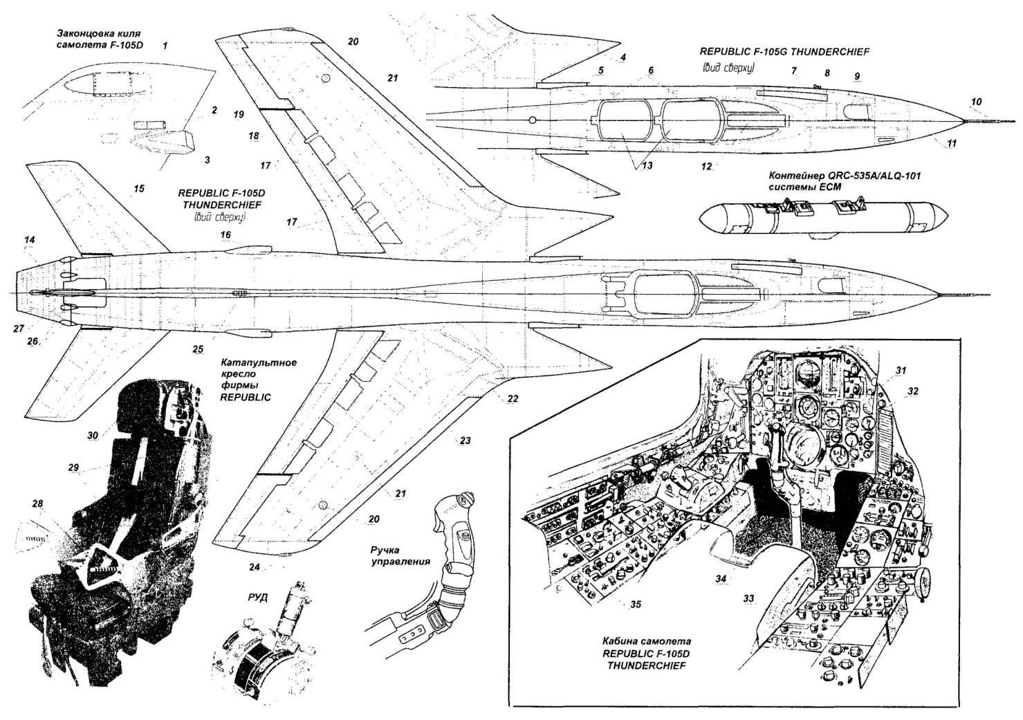 Сверхзвуковой тактический истребитель-бомбардировщик Republic F-105 Thunderchief