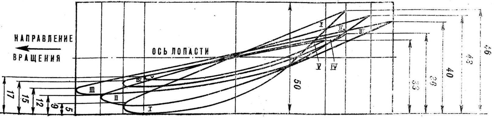 Рис 2. Размеры и сечения винта.