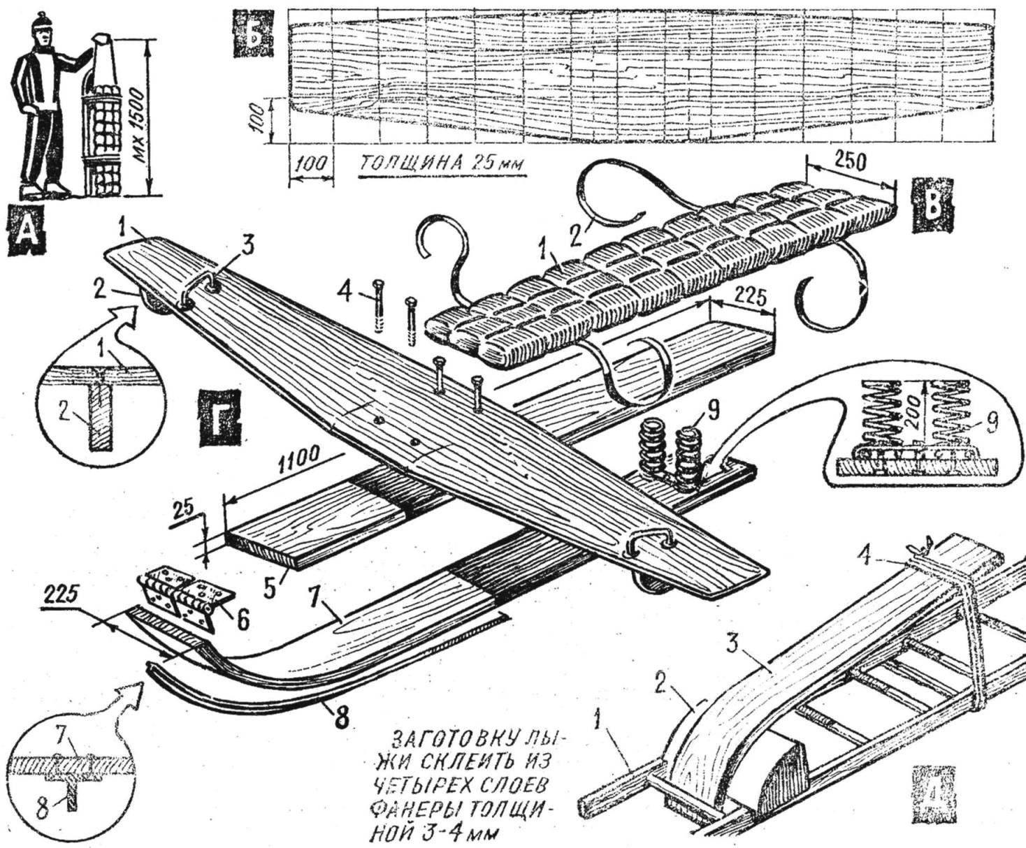 Санки-«самолет» — конструкция и сборка