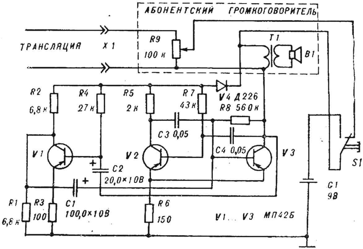 Fig. 1. Schematic diagram of call.