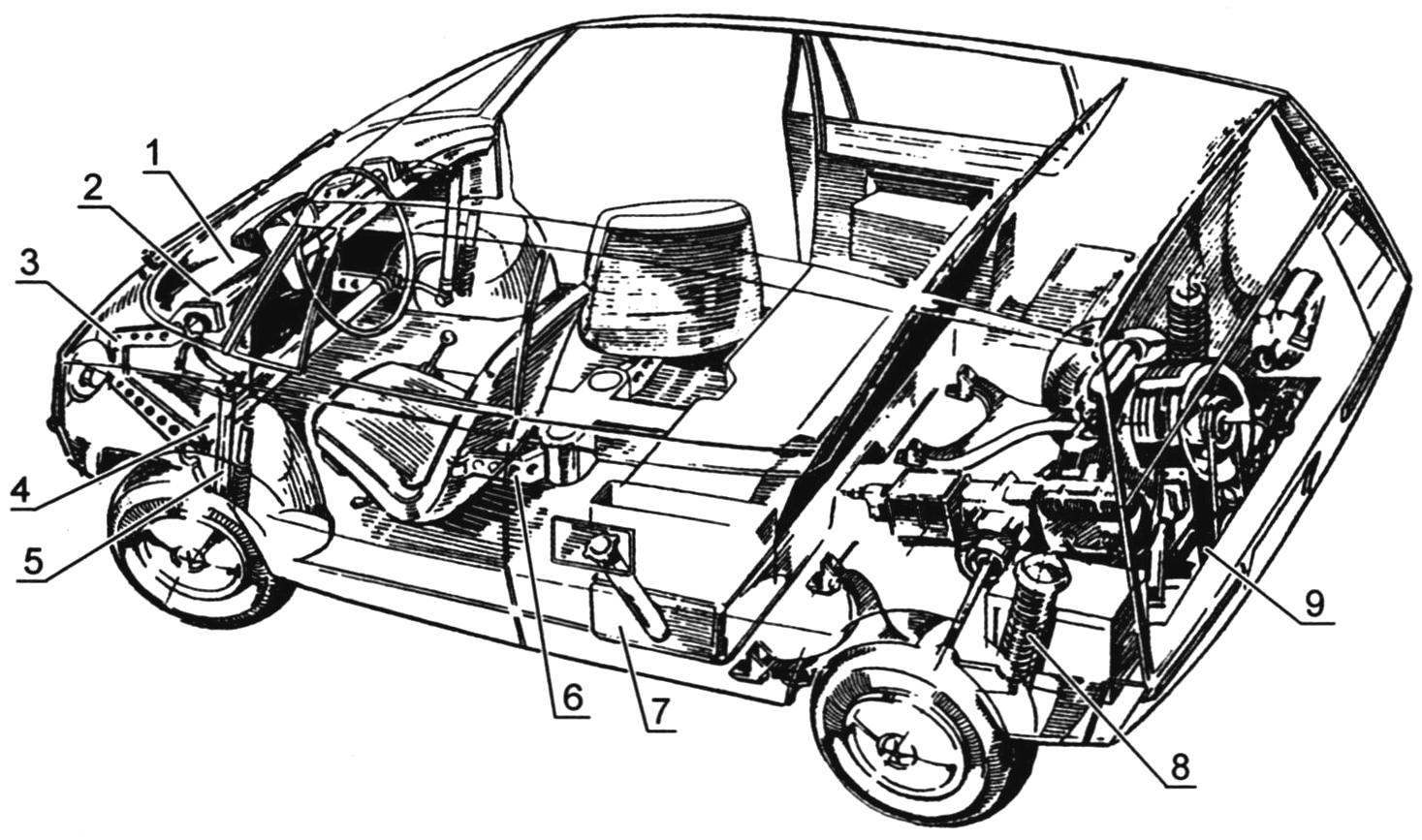 The layout of the car