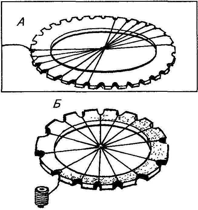 Рис. 2. Намотка утка на рамку с зубцами