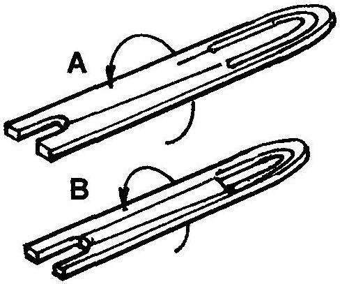 Рис. 3. Челнок и последовательность наматывания на него нити
