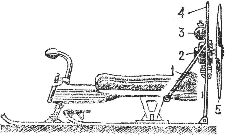 Рис. 2. Аэросанный вариант моторизации санок «Чук и Гек»