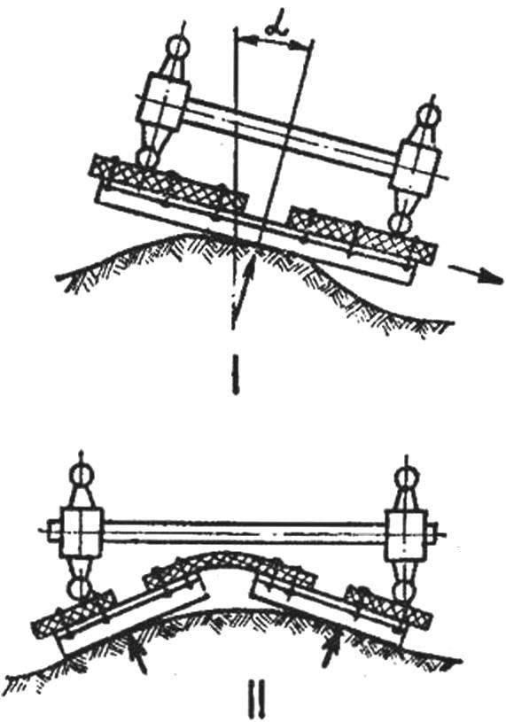 Рис. 2. Сравнительная схема работы гусениц мотонарт «Интинец» І и «Байдук» II.