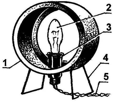 Fig. 2. Flashlight for sdes