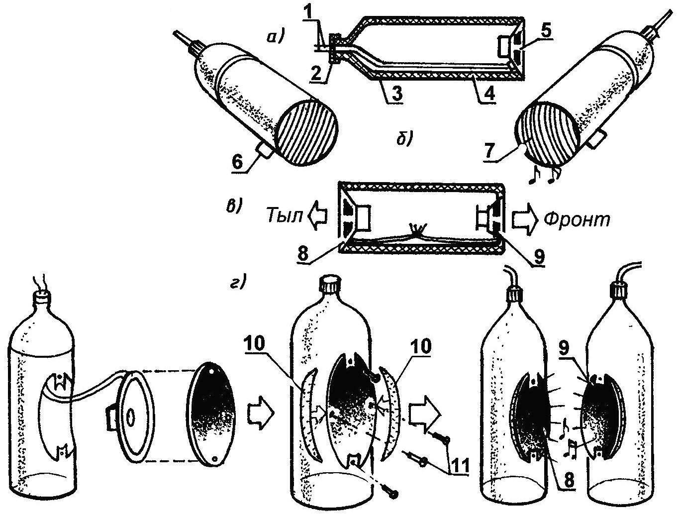 Fig. 6. Speaker system with speakers in housings made of plastic bottles