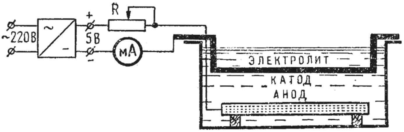 Рис. 2. Схема электролизной установки.