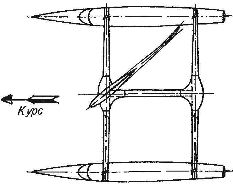 Схема работы паруса-крыла