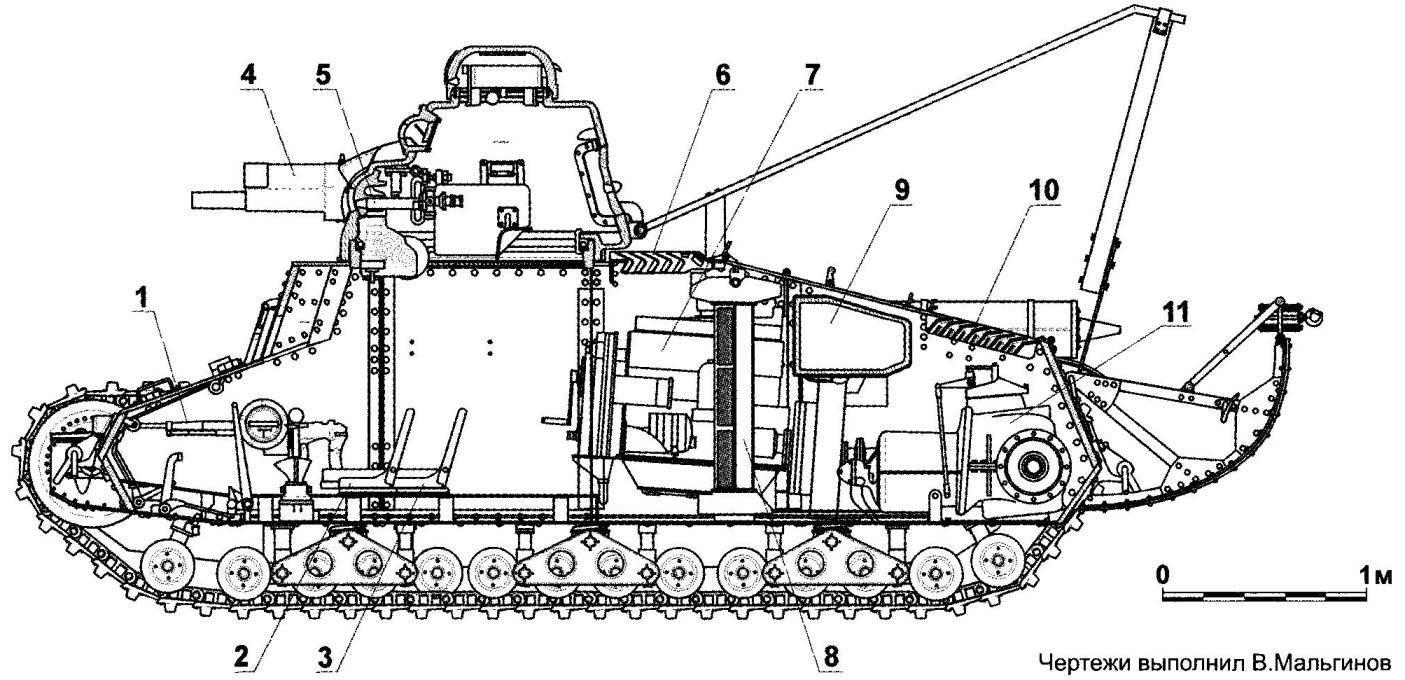 Компоновка танка D1
