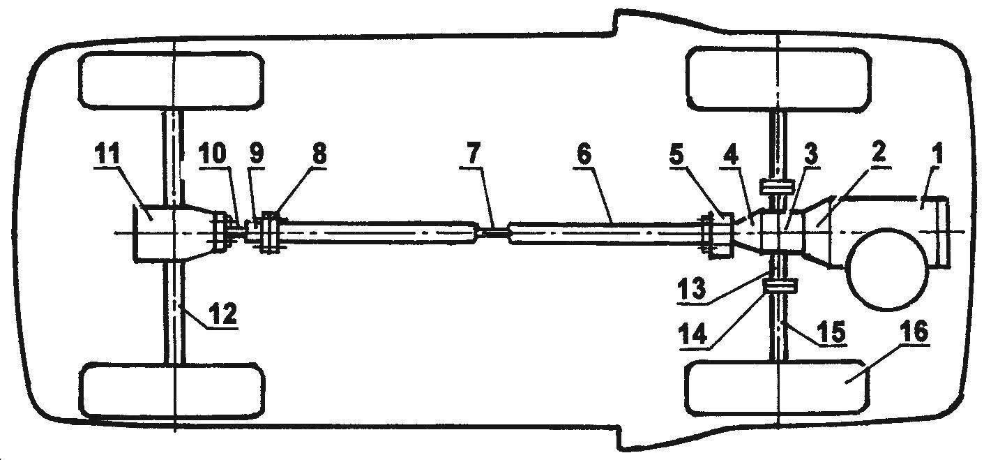 diagram of the powertrain