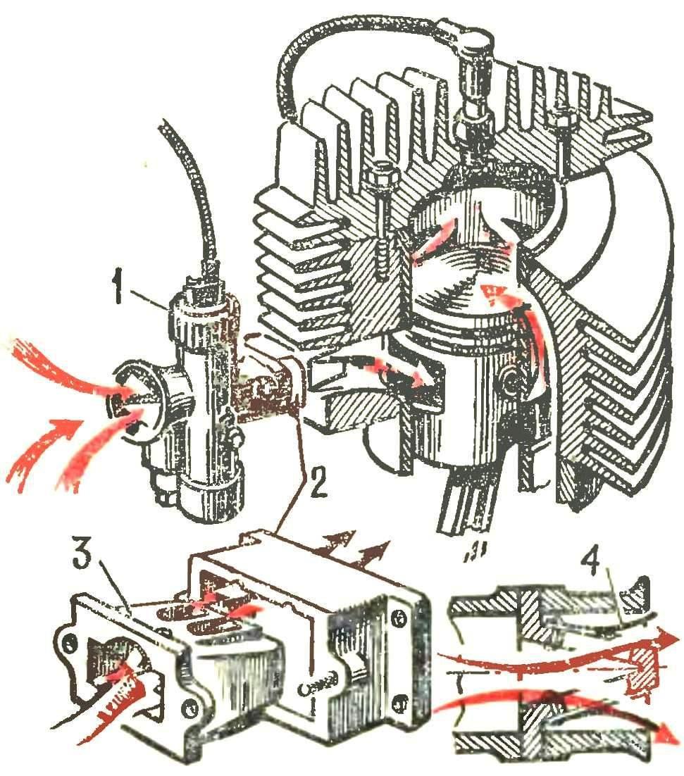 Рис. 5 Устройство и работа лепесткового золотника (клапана) в двигателе японской фирмы «Ямаха»