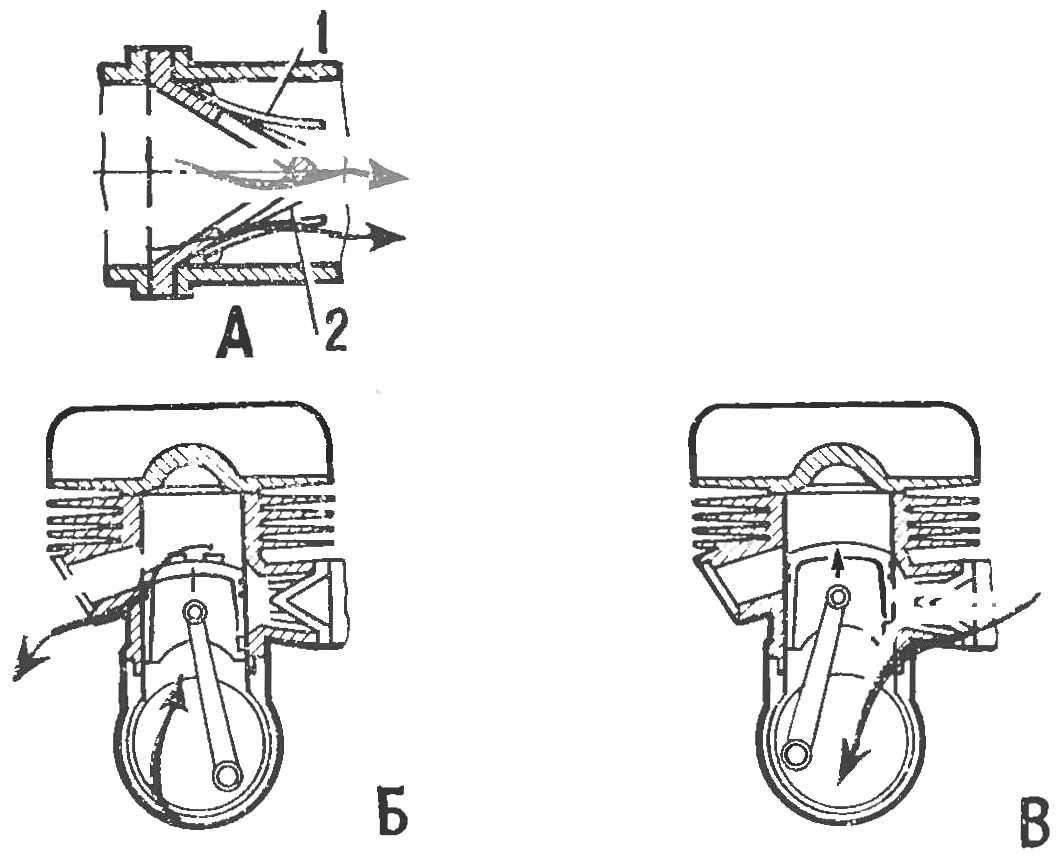 Рис. 6. Мембранные впускные клапаны двигателя «ямаха»