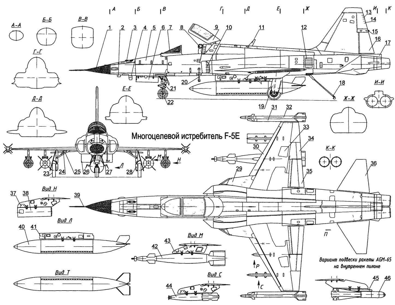 Многоцелевой истребитель F-5E