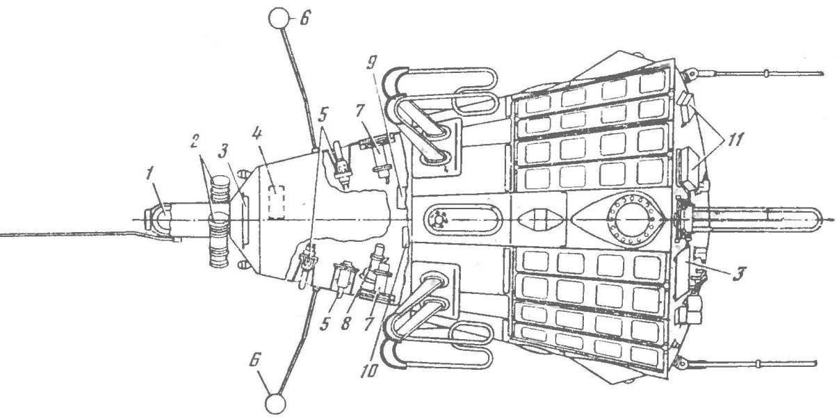 Рис. 4. Схема размещения научной аппаратуры третьего искусственного спутника Земли