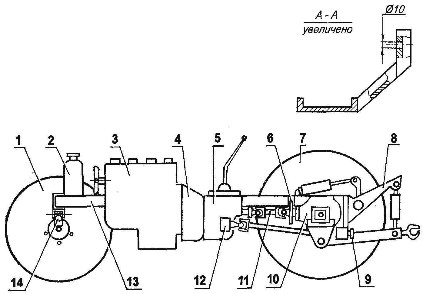 Рис. 3. Компоновочная схема шасси трактора