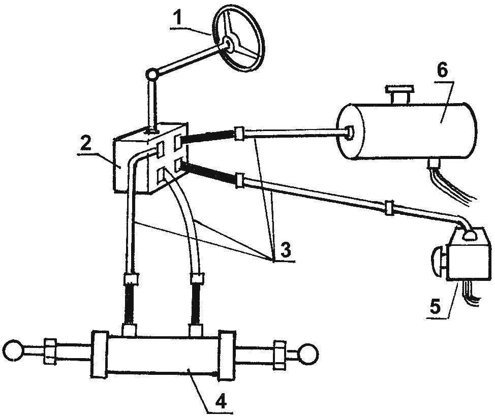 Рис. 5. Схема гидравлического рулевого механизма