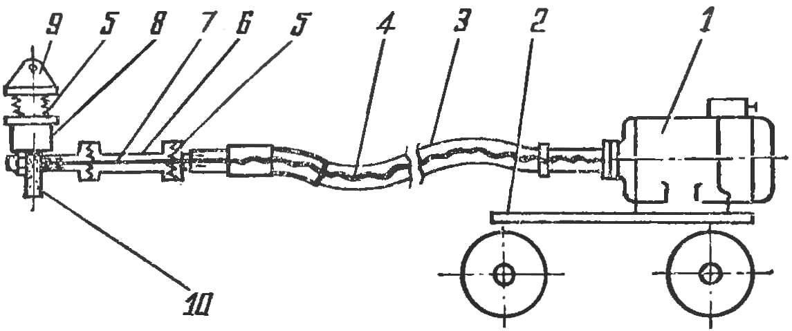 «Гибкая» шлифовальная машина и ее схема
