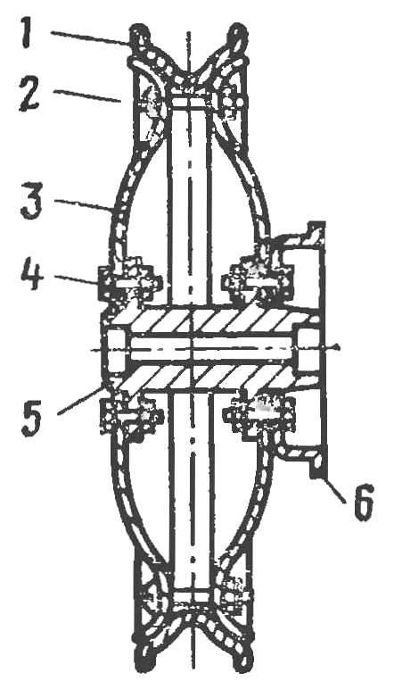 Рис. 2. Переднее колесо