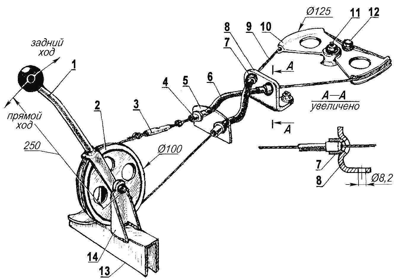Схема механизма переключения реверс-редуктора мотонарт «Буран»