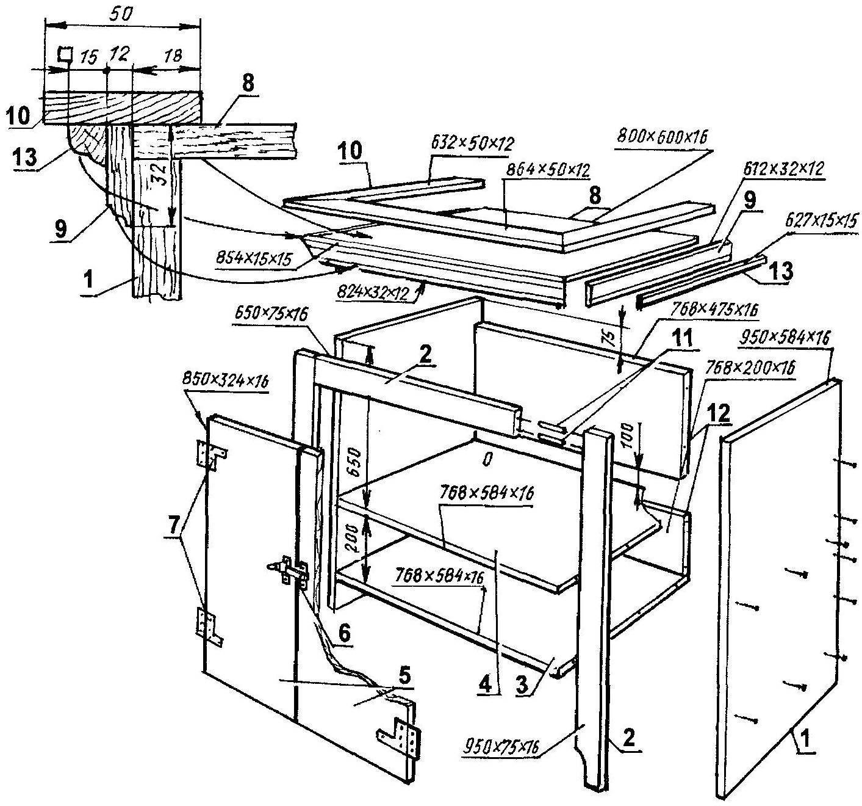 Основные элементы шкафа