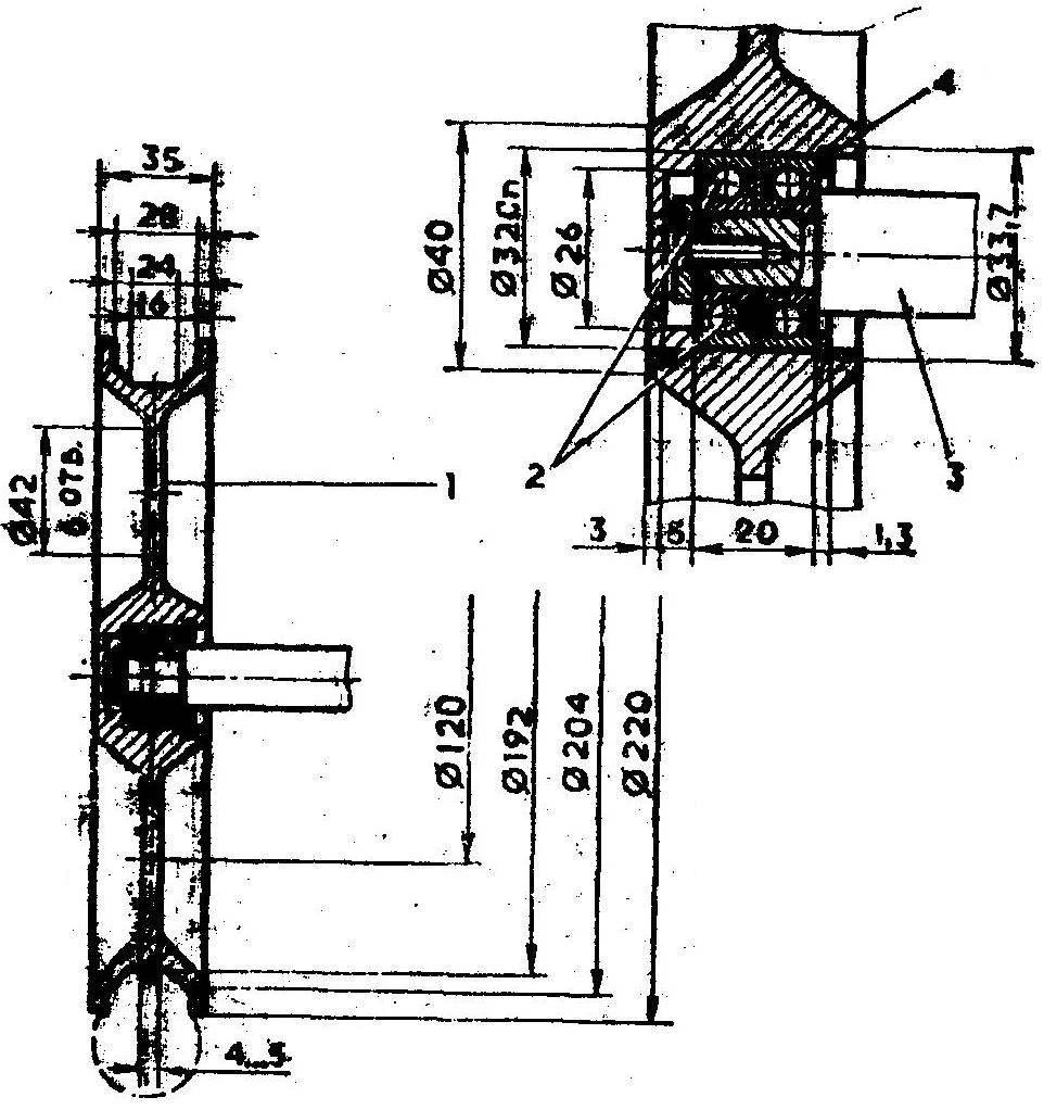 Рис. 8. Схема колеса тележки