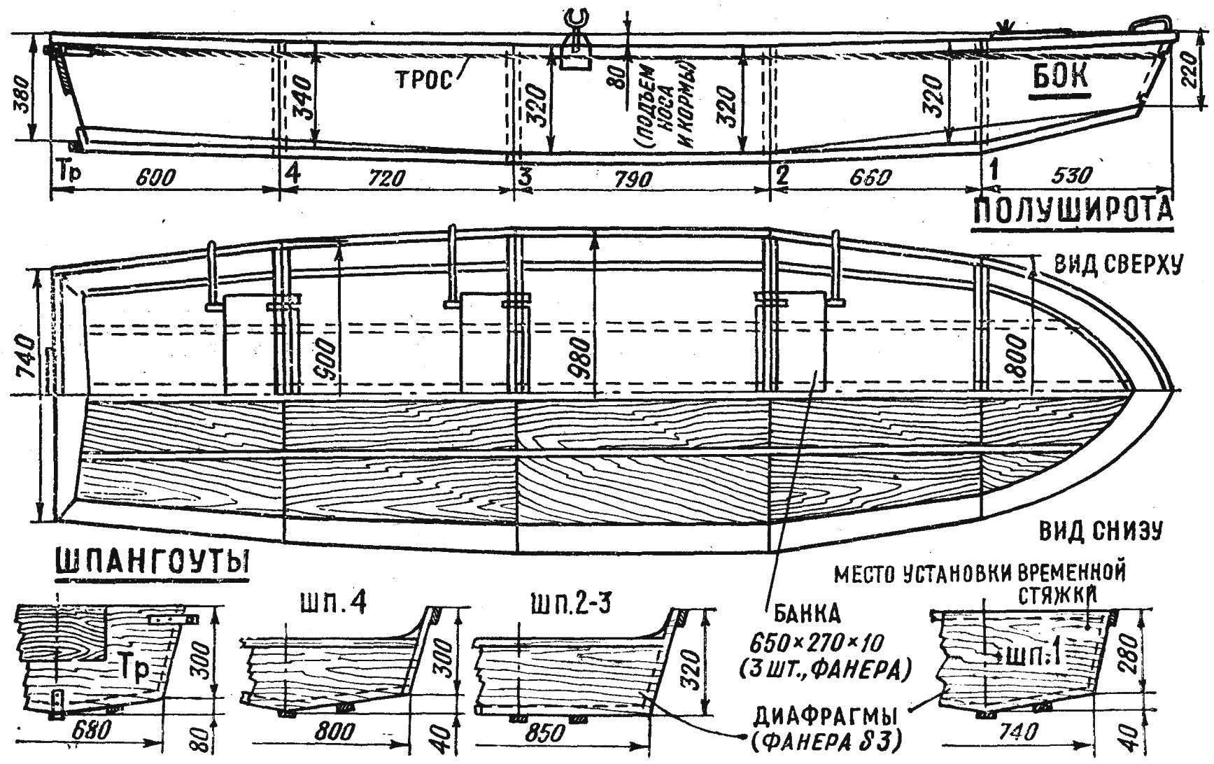 схема лодки по частям