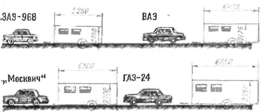 Рис. 4. Сравнительные размеры наиболее распространенных легковых автомобилей отечественного производства и прицепов к ним, соответствующих требованиям ГАИ СССР